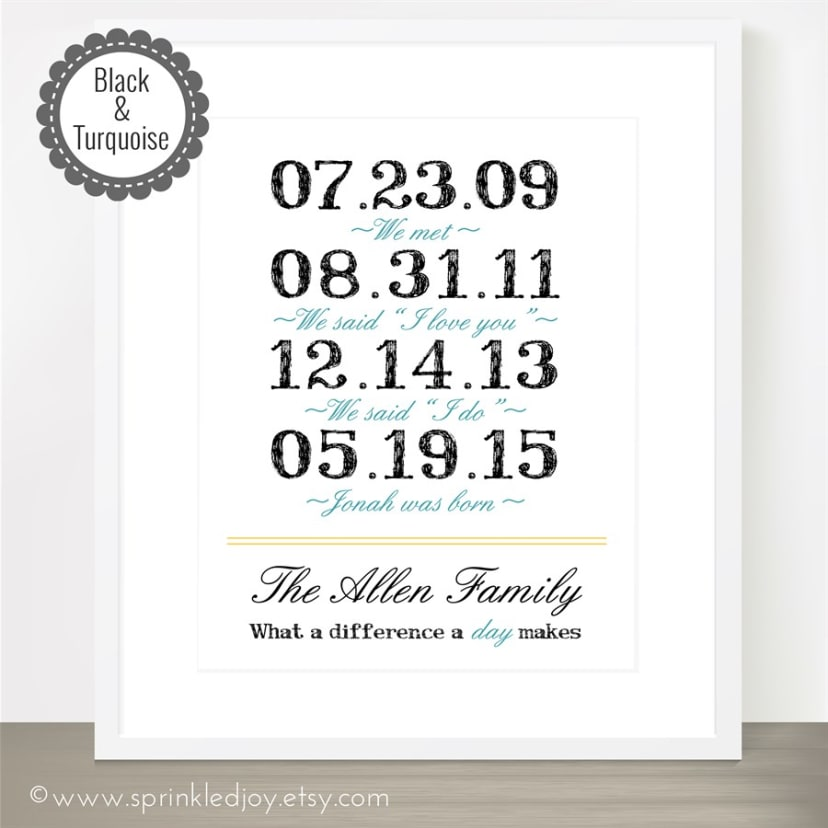 Personalized Important Dates Prints